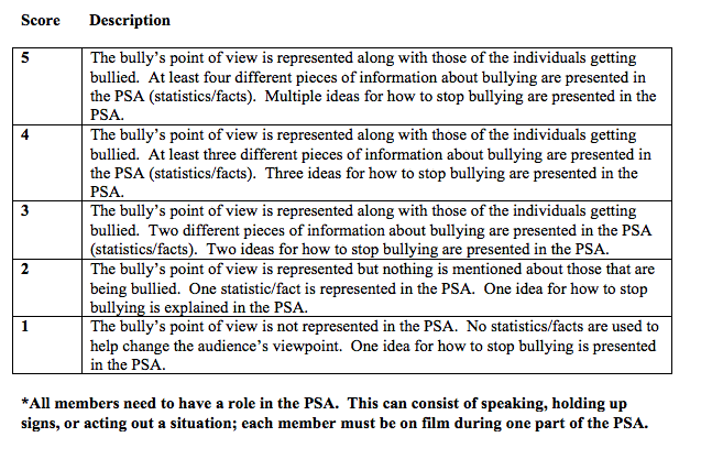 summative assessment bullying unit